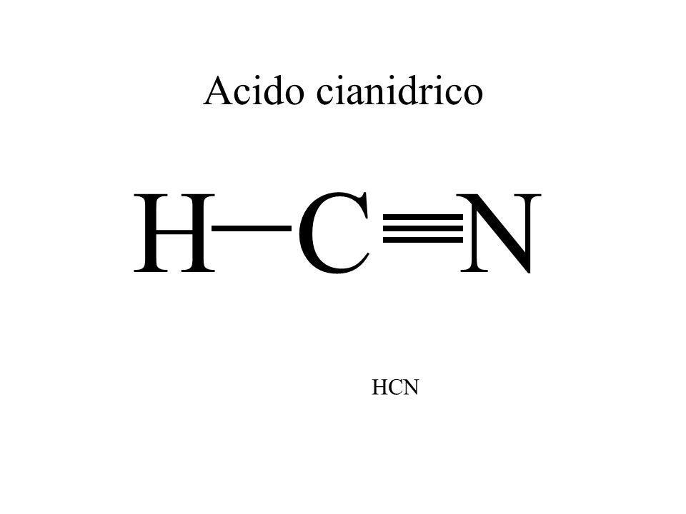 Funzioni semplici con Ossigeno ordinate per grado di ossidazione 1.