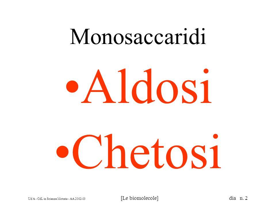 Ud A - CdL in Scienze Motorie - AA 2002-03 [Le biomolecole] dia n. 2 Monosaccaridi Aldosi Chetosi