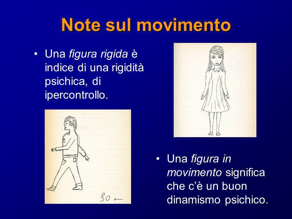 Note sul movimento Una figura rigida è indice di una rigidità psichica, di ipercontrollo.