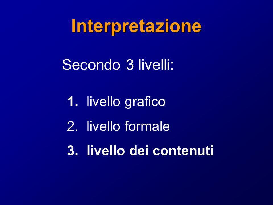 Interpretazione Secondo 3 livelli: 1. livello grafico 2. livello formale 3. livello dei contenuti