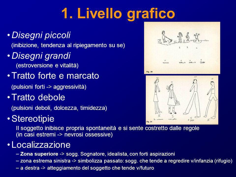 1. Livello grafico Disegni piccoli (inibizione, tendenza al ripiegamento su se) Disegni grandi (estroversione e vitalità) Tratto forte e marcato (puls