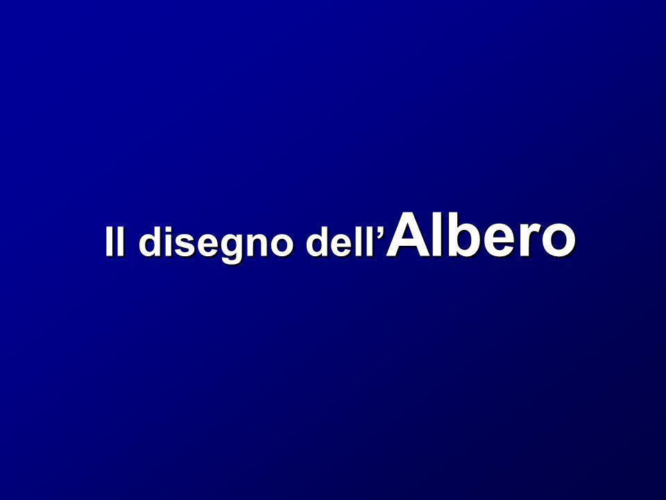 Il disegno dell Albero