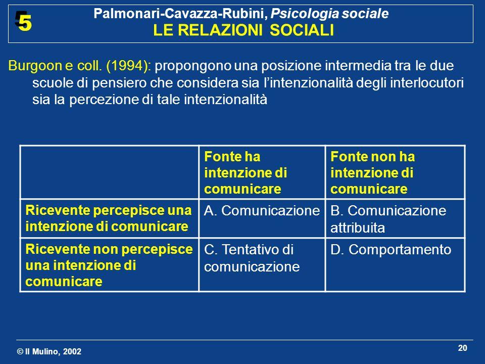 © Il Mulino, 2002 Palmonari-Cavazza-Rubini, Psicologia sociale LE RELAZIONI SOCIALI 5 5 20 Burgoon e coll.