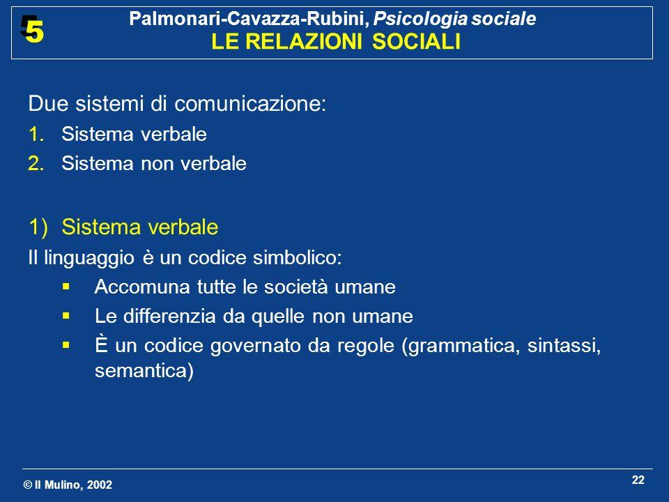 © Il Mulino, 2002 Palmonari-Cavazza-Rubini, Psicologia sociale LE RELAZIONI SOCIALI 5 5 22 Due sistemi di comunicazione: 1.Sistema verbale 2.Sistema non verbale 1)Sistema verbale Il linguaggio è un codice simbolico: Accomuna tutte le società umane Le differenzia da quelle non umane È un codice governato da regole (grammatica, sintassi, semantica)