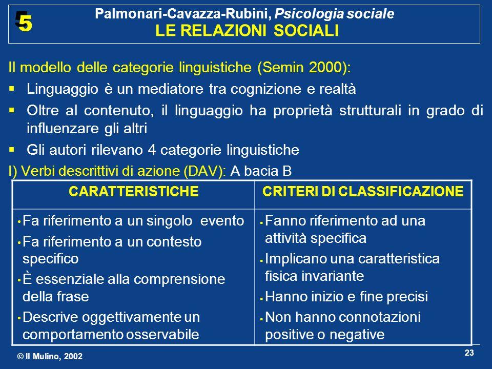 © Il Mulino, 2002 Palmonari-Cavazza-Rubini, Psicologia sociale LE RELAZIONI SOCIALI 5 5 23 Il modello delle categorie linguistiche (Semin 2000): Linguaggio è un mediatore tra cognizione e realtà Oltre al contenuto, il linguaggio ha proprietà strutturali in grado di influenzare gli altri Gli autori rilevano 4 categorie linguistiche I) Verbi descrittivi di azione (DAV): A bacia B CARATTERISTICHECRITERI DI CLASSIFICAZIONE Fa riferimento a un singolo evento Fa riferimento a un contesto specifico È essenziale alla comprensione della frase Descrive oggettivamente un comportamento osservabile Fanno riferimento ad una attività specifica Implicano una caratteristica fisica invariante Hanno inizio e fine precisi Non hanno connotazioni positive o negative