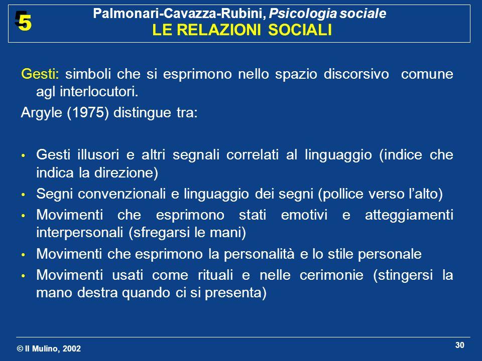 © Il Mulino, 2002 Palmonari-Cavazza-Rubini, Psicologia sociale LE RELAZIONI SOCIALI 5 5 30 Gesti: simboli che si esprimono nello spazio discorsivo comune agl interlocutori.