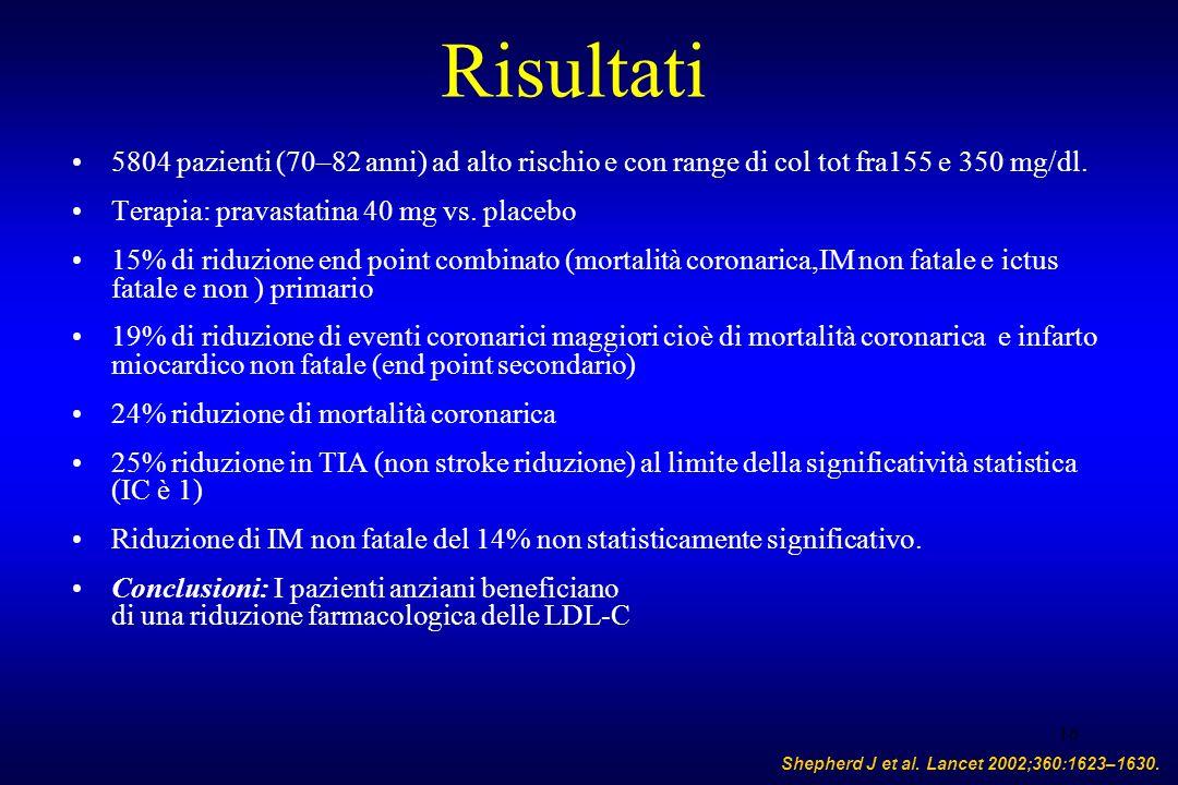 16 5804 pazienti (70–82 anni) ad alto rischio e con range di col tot fra155 e 350 mg/dl. Terapia: pravastatina 40 mg vs. placebo 15% di riduzione end