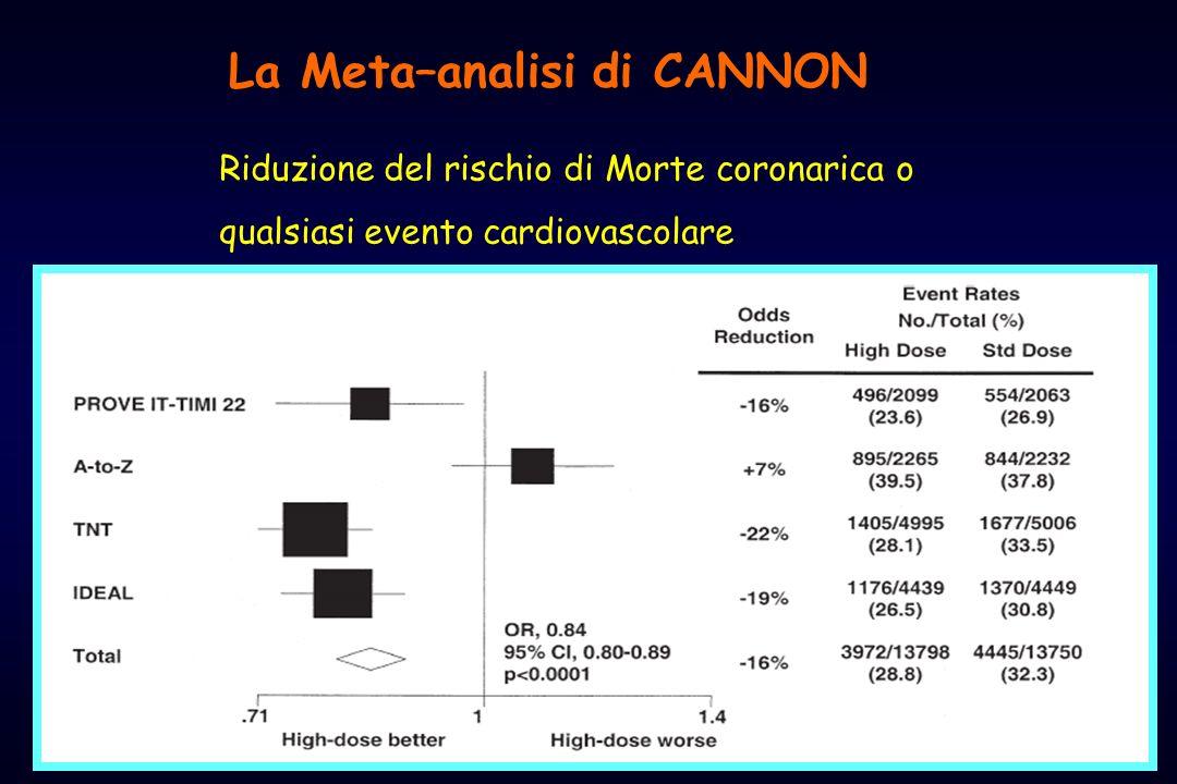 32 Riduzione del rischio di Morte coronarica o qualsiasi evento cardiovascolare La Meta–analisi di CANNON