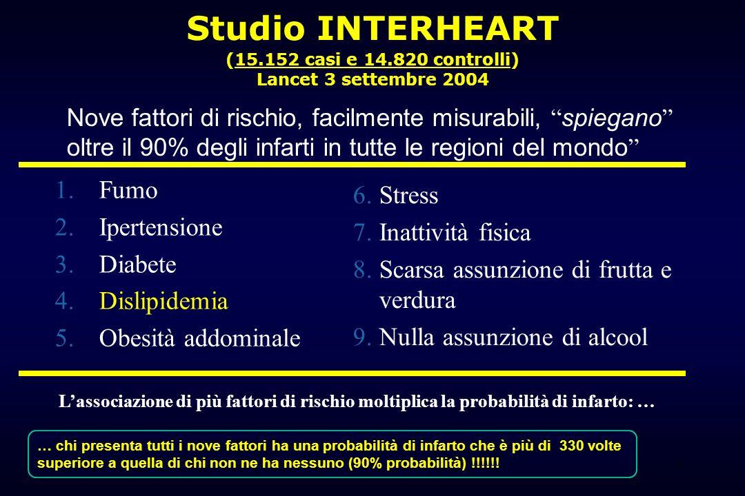 4 … chi presenta tutti i nove fattori ha una probabilità di infarto che è più di 330 volte superiore a quella di chi non ne ha nessuno (90% probabilit