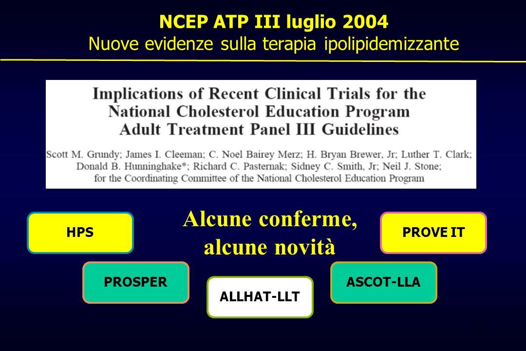 9 NCEP ATP III luglio 2004 Nuove evidenze sulla terapia ipolipidemizzante Alcune conferme, alcune novità PROSPERASCOT-LLA PROVE ITHPS ALLHAT-LLT