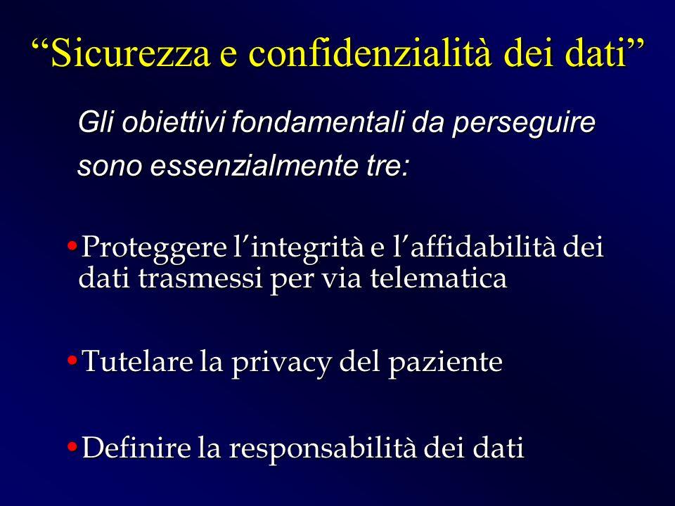 Proteggere lintegrità e laffidabilità deiProteggere lintegrità e laffidabilità dei dati trasmessi per via telematica dati trasmessi per via telematica
