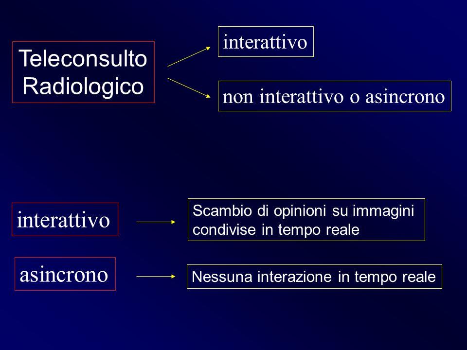 Teleconsulto Radiologico interattivo non interattivo o asincrono interattivo asincrono Scambio di opinioni su immagini condivise in tempo reale Nessun