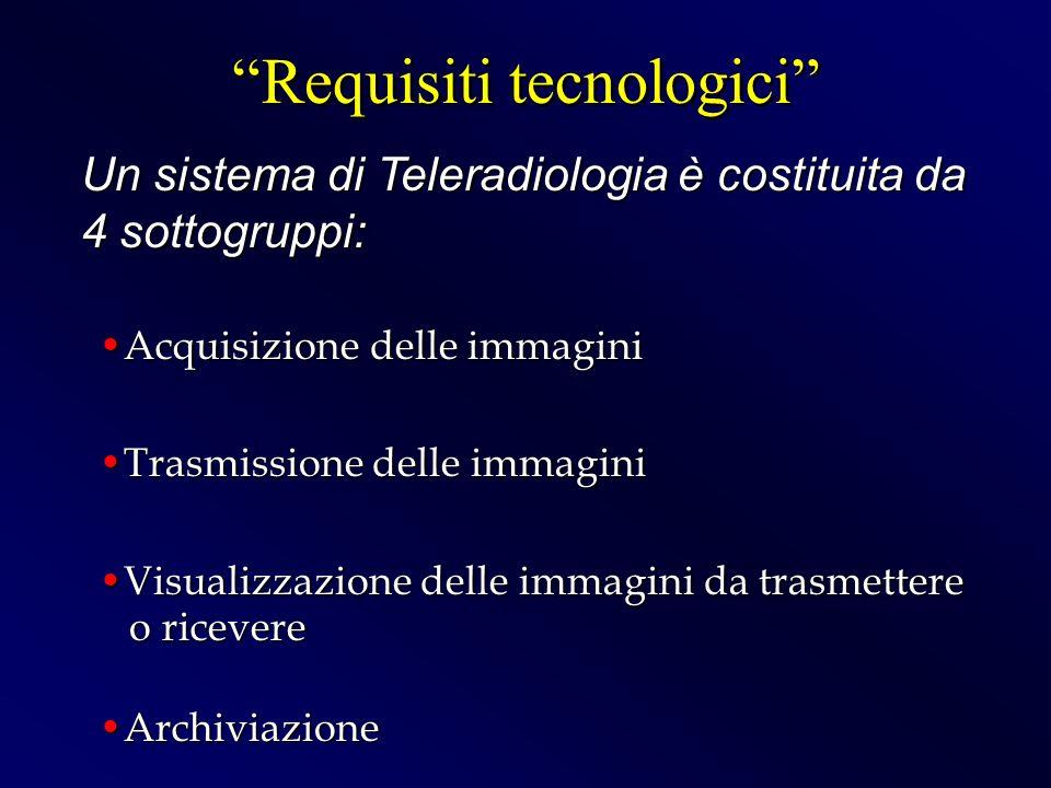 Acquisizione delle immaginiAcquisizione delle immagini Trasmissione delle immaginiTrasmissione delle immagini Visualizzazione delle immagini da trasme