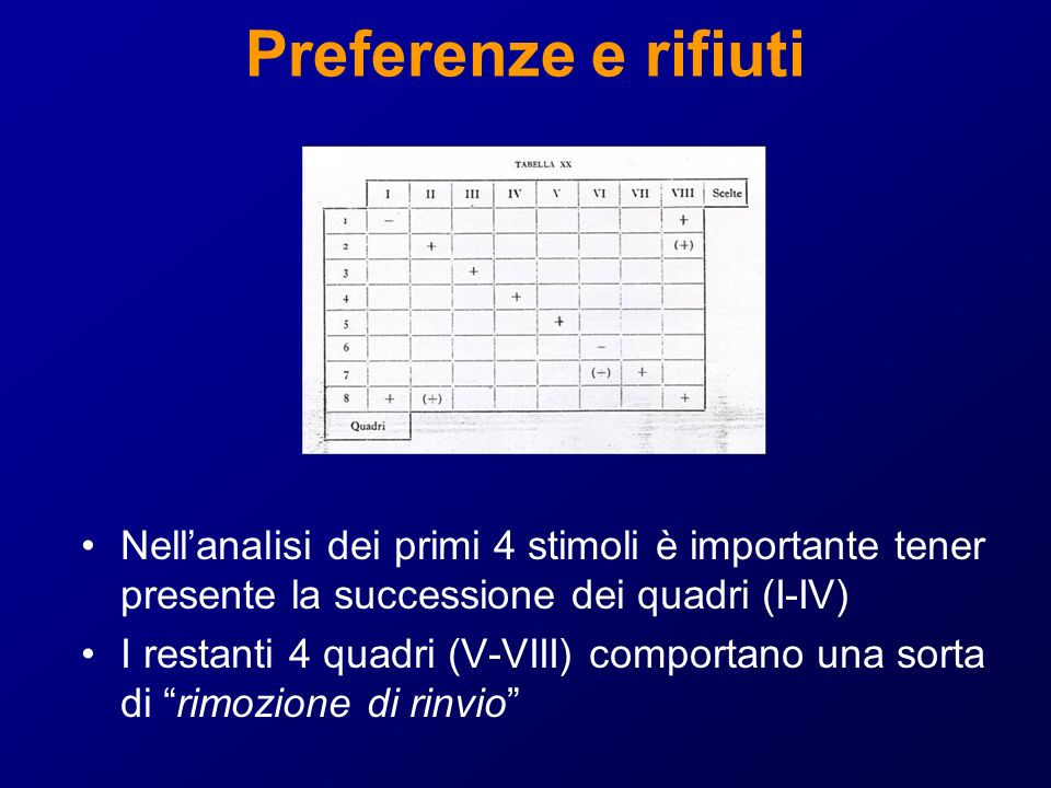 Preferenze e rifiuti Nellanalisi dei primi 4 stimoli è importante tener presente la successione dei quadri (I-IV) I restanti 4 quadri (V-VIII) comportano una sorta di rimozione di rinvio