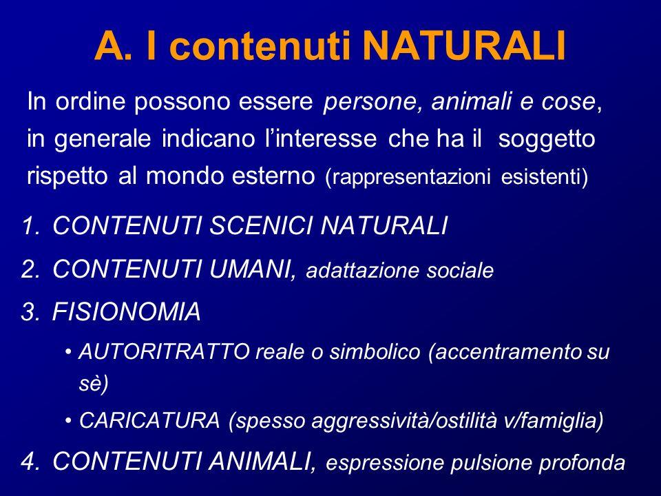 A. I contenuti NATURALI In ordine possono essere persone, animali e cose, in generale indicano linteresse che ha il soggetto rispetto al mondo esterno