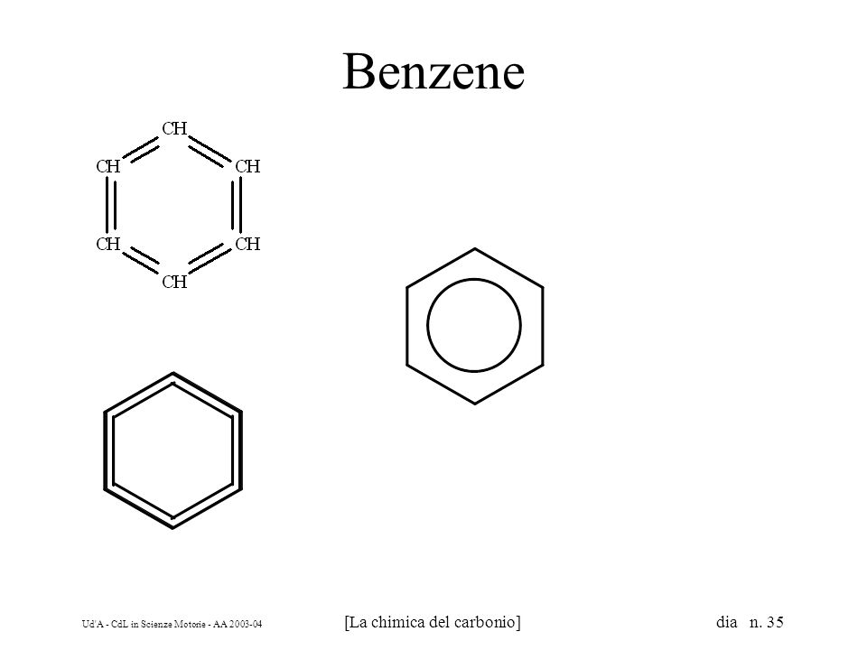 Ud A - CdL in Scienze Motorie - AA 2003-04 [La chimica del carbonio] dia n. 35 Benzene