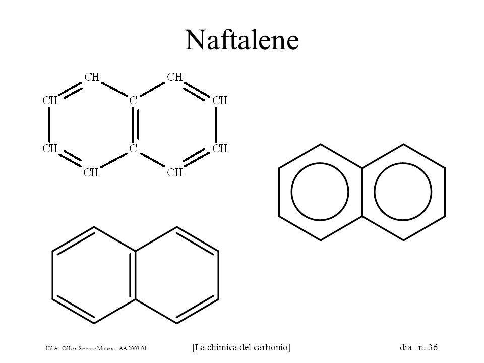 Ud'A - CdL in Scienze Motorie - AA 2003-04 [La chimica del carbonio] dia n. 36 Naftalene