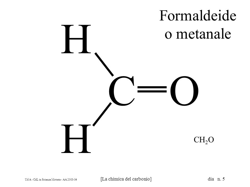 Ud A - CdL in Scienze Motorie - AA 2003-04 [La chimica del carbonio] dia n. 6 C 2 doppi