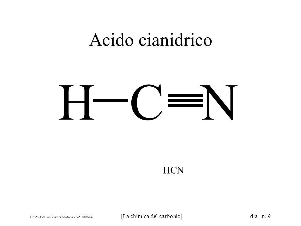 Ud A - CdL in Scienze Motorie - AA 2003-04 [La chimica del carbonio] dia n.