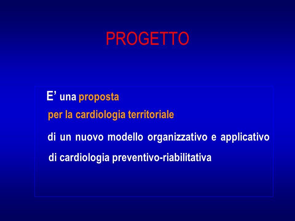 E una proposta per la cardiologia territoriale di un nuovo modello organizzativo e applicativo di cardiologia preventivo-riabilitativa