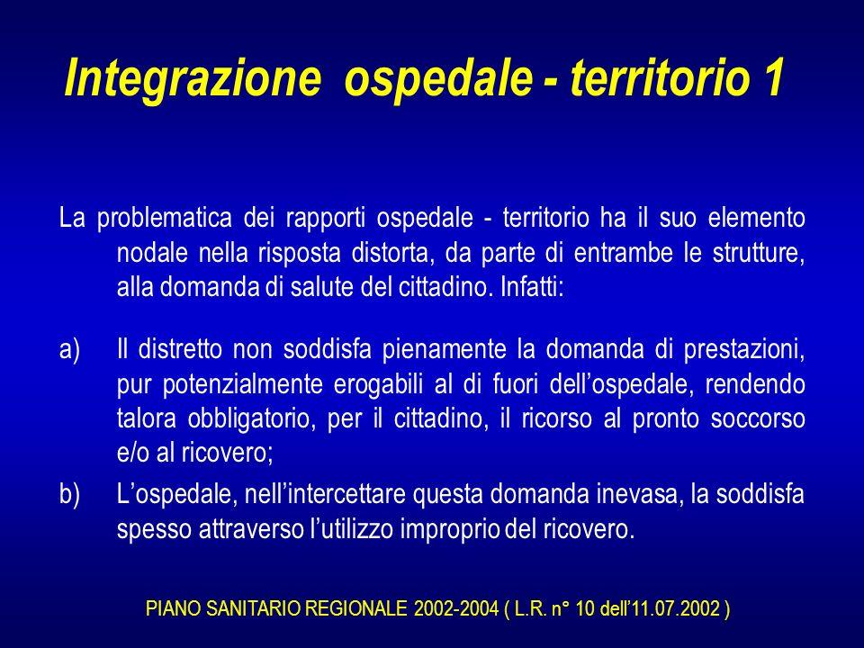 Integrazione ospedale - territorio 1 La problematica dei rapporti ospedale - territorio ha il suo elemento nodale nella risposta distorta, da parte di entrambe le strutture, alla domanda di salute del cittadino.