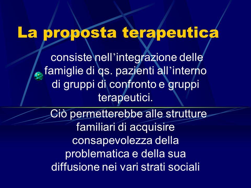 Una risposta terapeutica al problema della doppia diagnosi Il lavoro da svolgere si colloca in una struttura di tipo gruppale costituita da: 1. Aspett