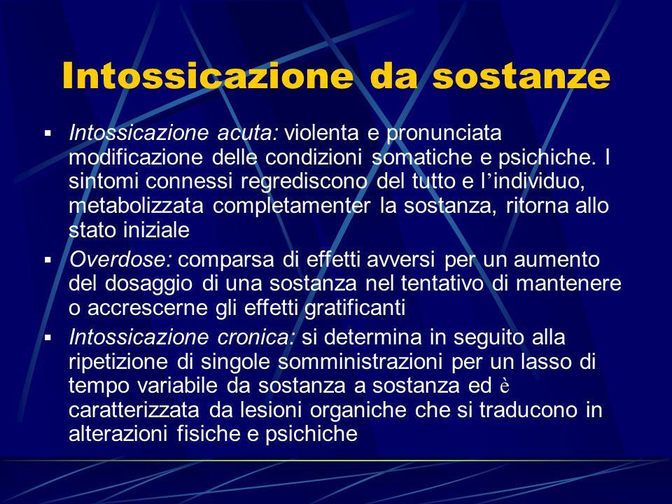 DIPENDENZE: oggetti Da sostanze psicoattive Da cibo Comportamentali ( dipendenze senza droga ) Stimolazione sensoriale (es. videodipendenze) Arousal (