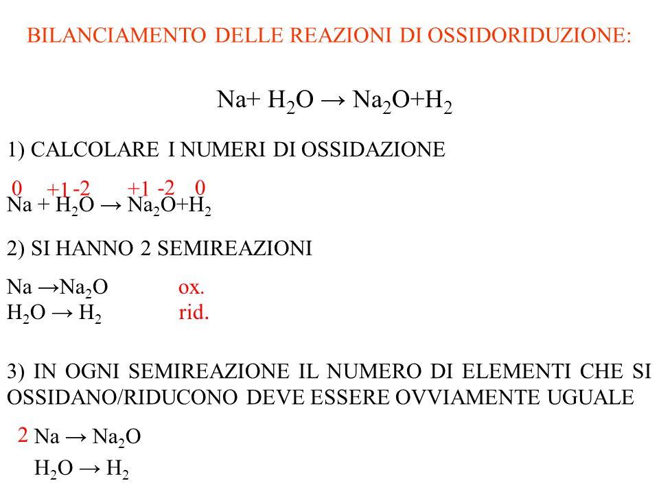 COMPOSTIFORMULAN.ox DEI SINGOLI ELEMENTI OSSIDO DI DIIDROGENO H20H20 O -2 H +1(x2) PEROSSIDO DI IDROGENO ACQUA OSSIGENATA H2O2H2O2 O -1 (x2) (perossid
