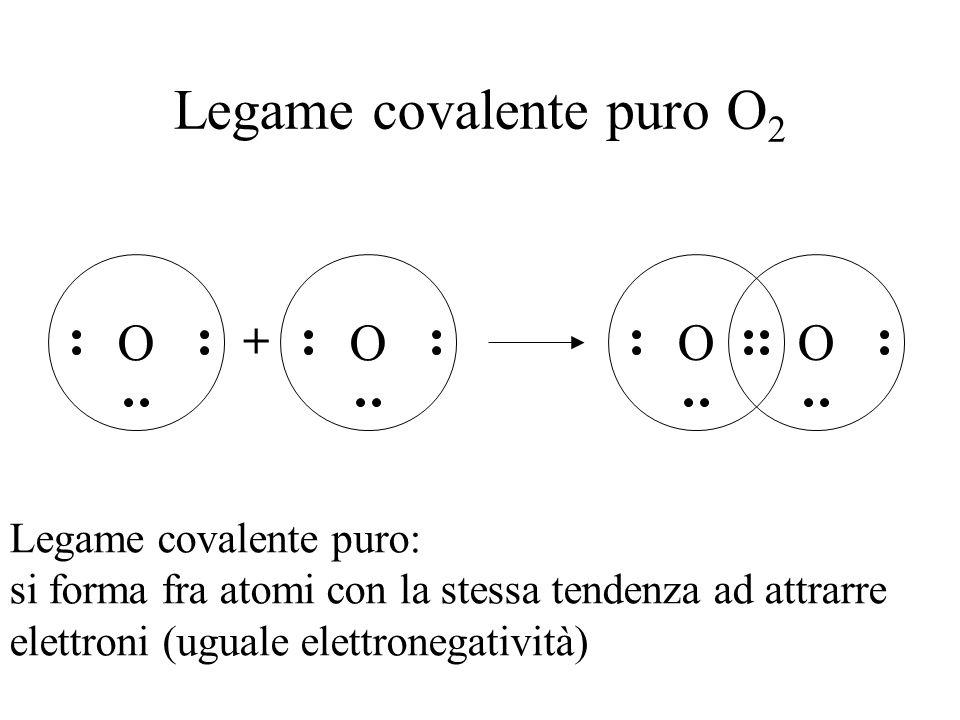 LEGAME COVALENTE: fra elementi dello stesso gruppo: Cl 2 Cl + 1. Gli elettroni di legame restano in comune ad entrambi gli atomi completando il loro o