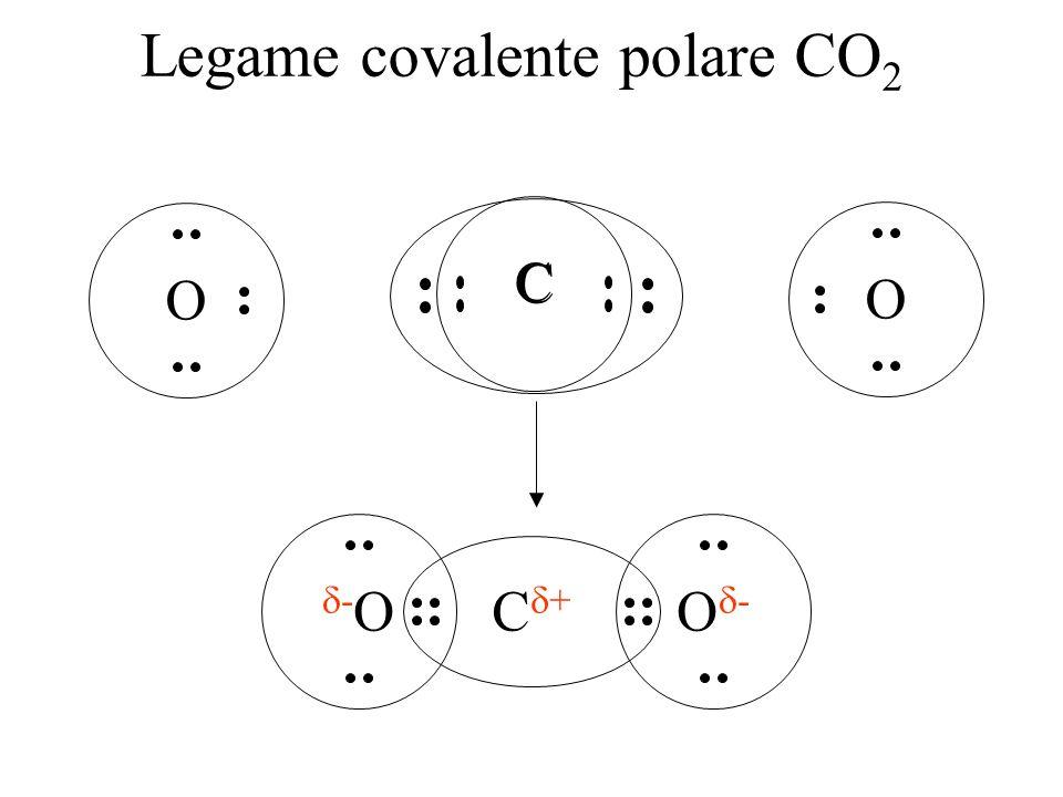 Legame covalente polare: Legame covalente polare:si forma fra atomi con diversa tendenza ad attrarre elettroni (diversa elettronegatività) Gli elettro