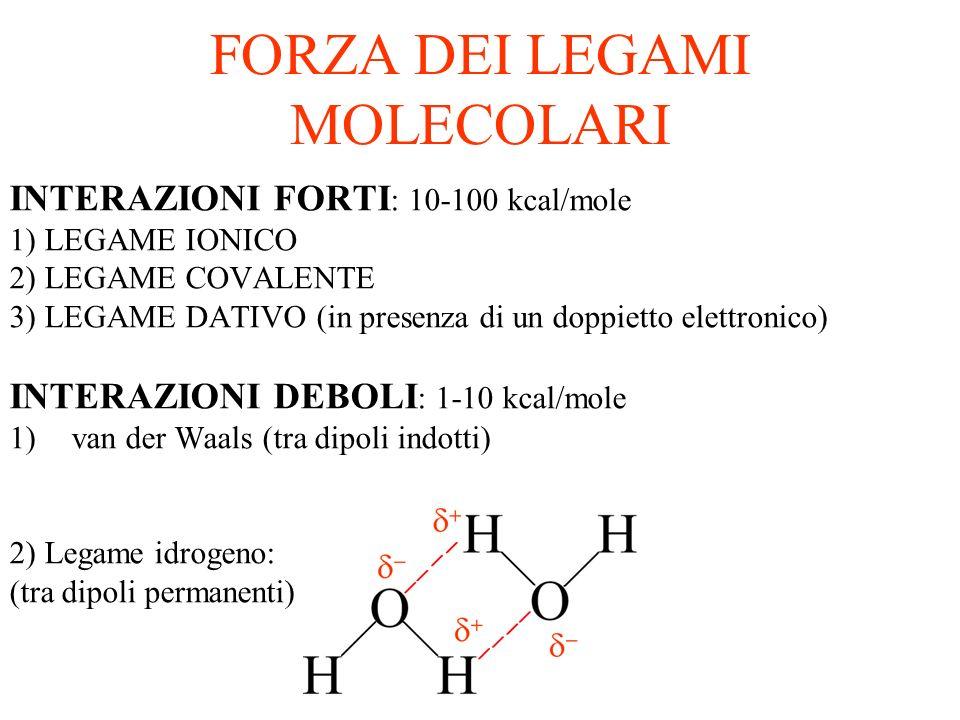 Legame covalente polare H 2 O H + H + O H + O - - Dipolo + + Dipolo -