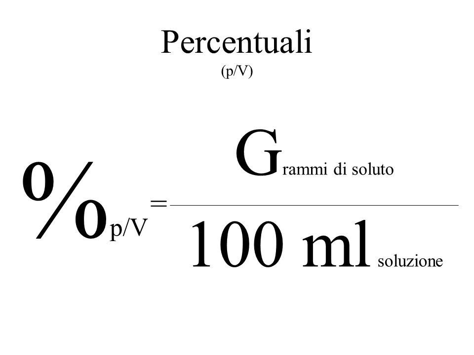 Concentrazione (una qualità delle soluzioni) C = Q uantità di soluto Q uantità di soluzione o solvente