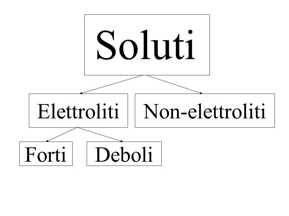 Molalità m = n mol. di soluto 1000 grammi di solvente