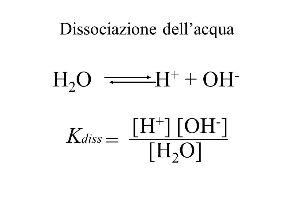 Dissociazione acido debole [a - ] [H + ] [aH] = KaKa aHa - + H + Dissociazione base debole [b + ] [OH - ] [bOH] = KbKb bOHb + + OH -