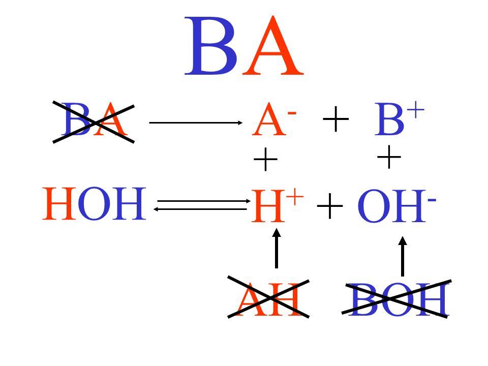 NaCl Cl - + Na + HOH H + + OH - HCl + + NaOH