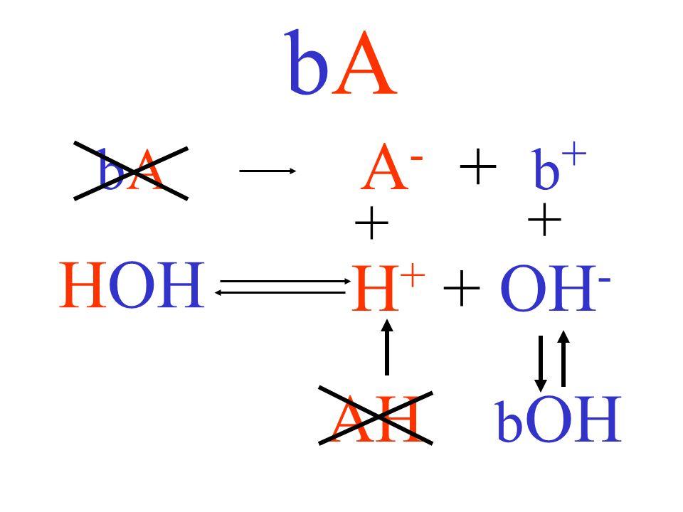 NH 4 Cl Cl - + NH 4 + HOH H + + OH - HCl + + NH 4 OH