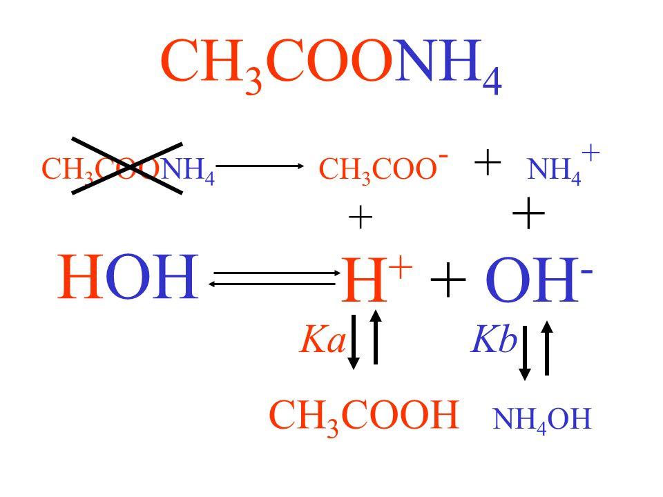 quindi... base debole acido forte abbassamento idrolisi acida …un sale proveniente dalla reazione di una base debole con un acido forte provoca un abb