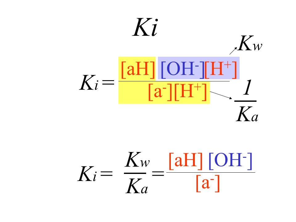 Costante didrolisi HOH+a-a- aHOH - + [aH][OH - ] [HOH][a - ] K eq = [aH][OH - ] [a - ] K eq [HOH] =K i =