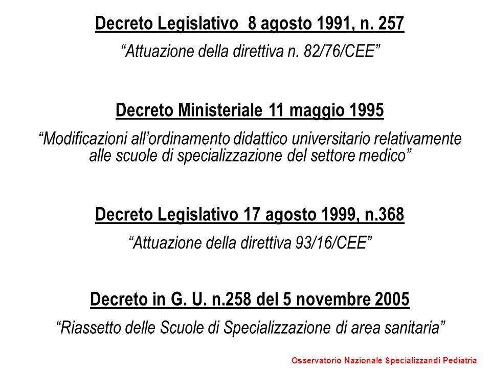 Decreto Legislativo 8 agosto 1991, n. 257 Attuazione della direttiva n. 82/76/CEE Decreto Ministeriale 11 maggio 1995 Modificazioni allordinamento did