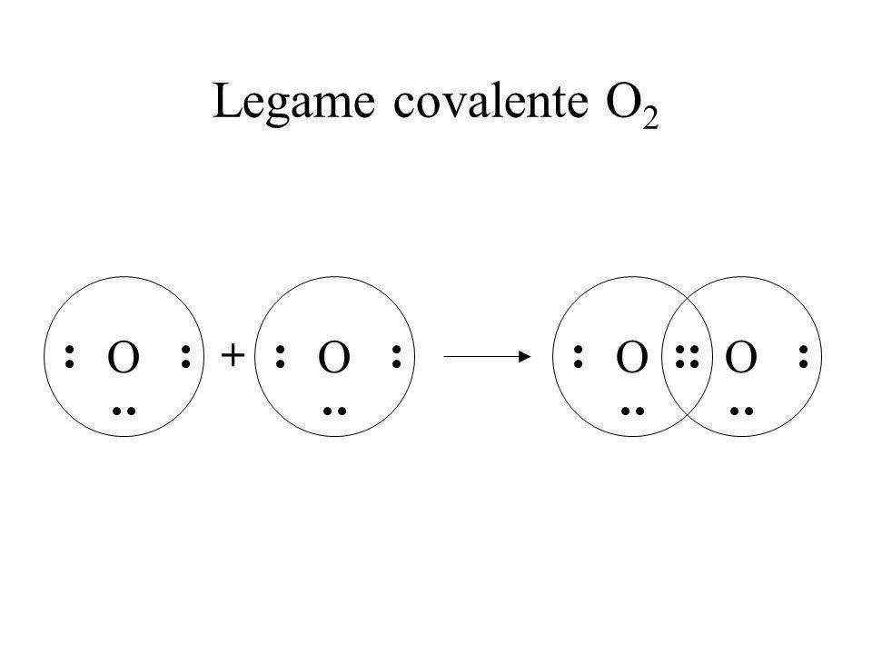 Legame covalente Cl 2 Cl +