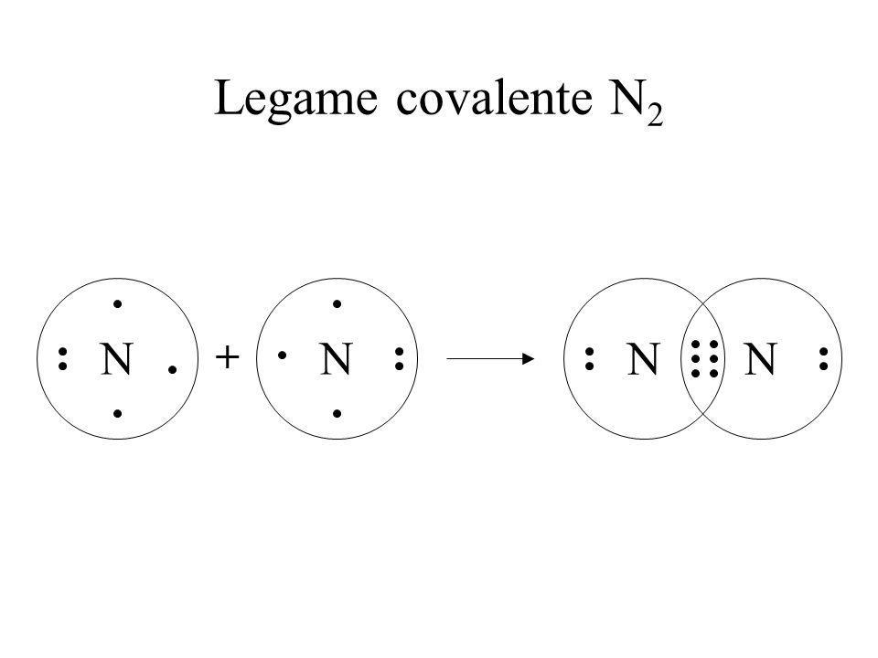 Legame covalente O 2 + OO OO