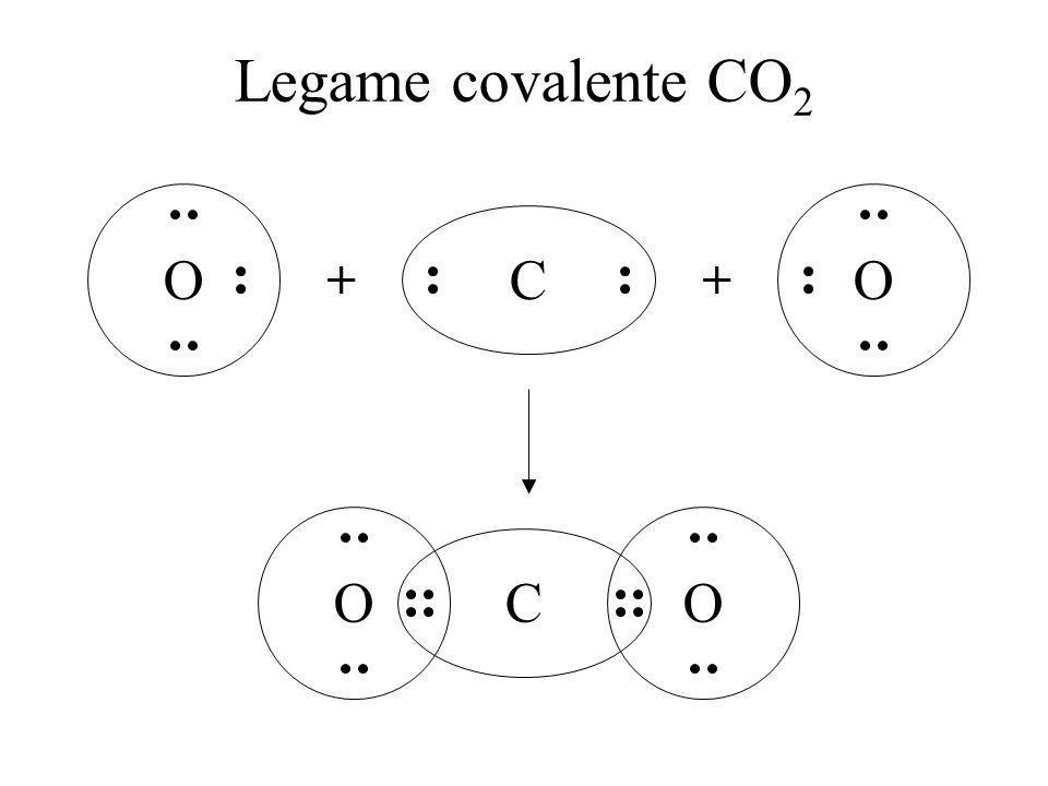Legame covalente N 2 NN + NN