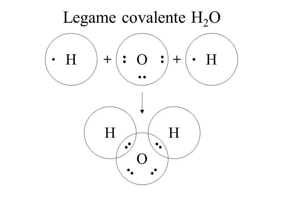 Legame covalente NH 3 NH + HH ++ N H HH