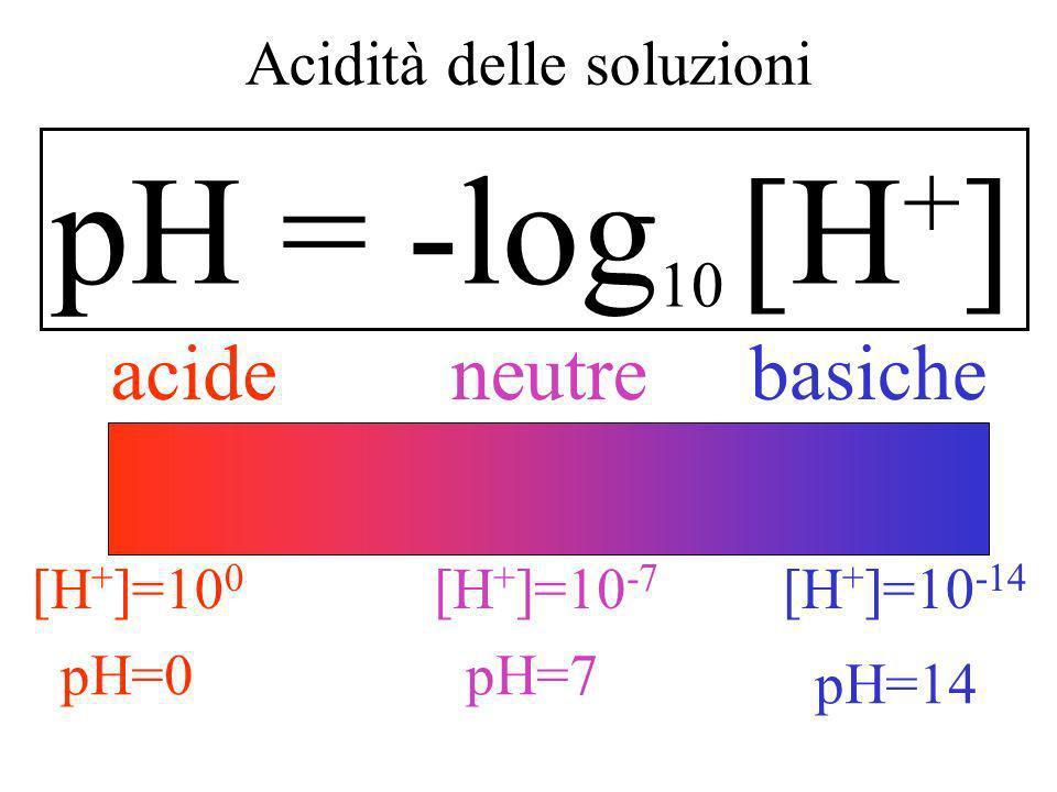 Passando ai logaritmi -log 10 Kw = -log 10 [H + ] - log 10 [OH - ] -log 10 (10 -14 ) = - log 10 (10 -7 )- log 10 (10 -7 ) 14 = 7 + 7 Se poniamo -log 1