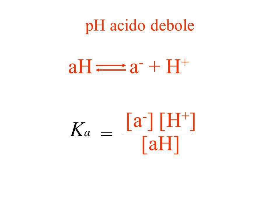 pH base forte [NaOH]=0,01M; pH? NaOH Na + + OH - Conc. t 0 ; 0,01 0 0 Conc. t f ; 0 0,01 0,01 pOH= =2 -log[OH - ] =-log 0,01 pH=12 pH=14- pOH=12