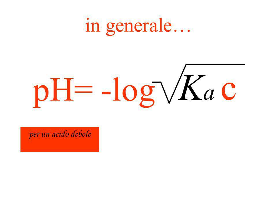 pH acido debole [CH 3 -COOH]=0,01M; pH? CH 3 -COOH H + + CH 3 -COO - pH= -log K a c pH= -log 1,8 x 10 -7 =3.37 pH= -log 1,8 x 10 -5 x 0,01