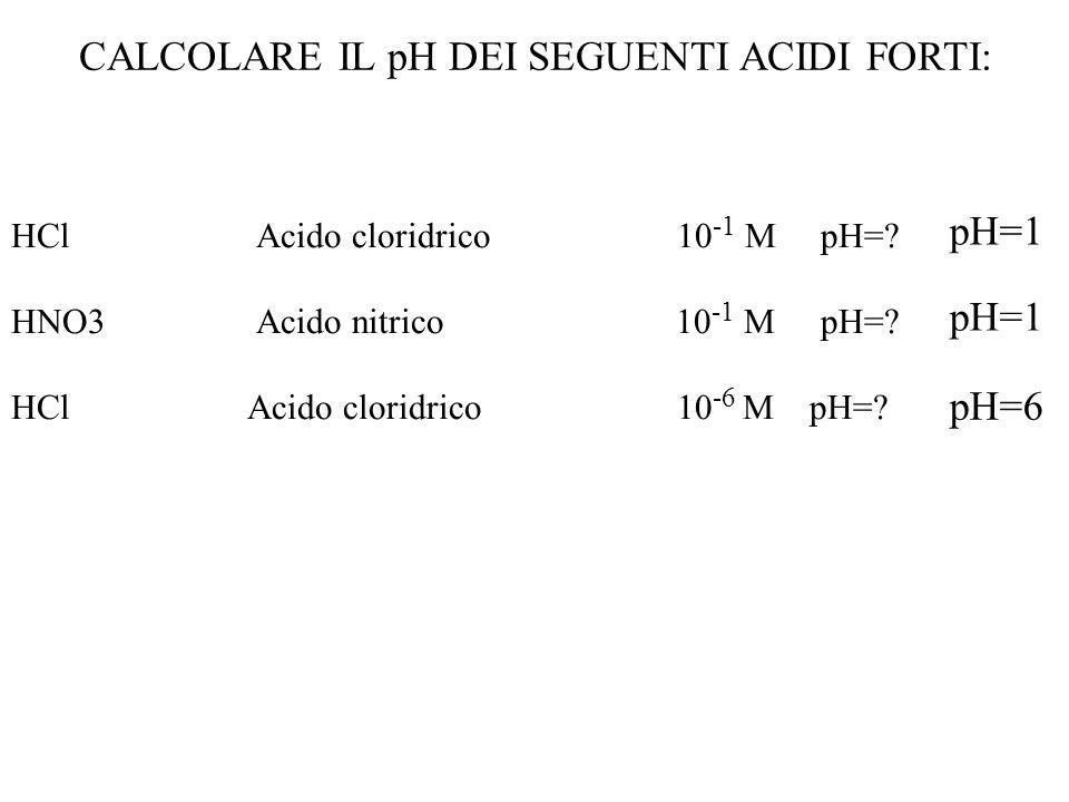 pH base debole pOH= -log Kb c pH=14 + log Kb c