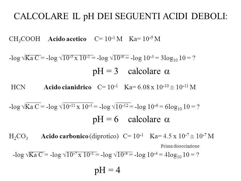 CALCOLARE IL pH DEI SEGUENTI ACIDI FORTI: HCl Acido cloridrico 10 -1 M pH=? HNO3 Acido nitrico 10 -1 M pH=? HCl Acido cloridrico 10 -6 M pH=? pH=1 pH=