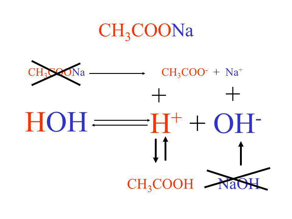 quindi... base forte acido forte non …un sale proveniente dalla reazione di una base forte con un acido forte non modifica il pH
