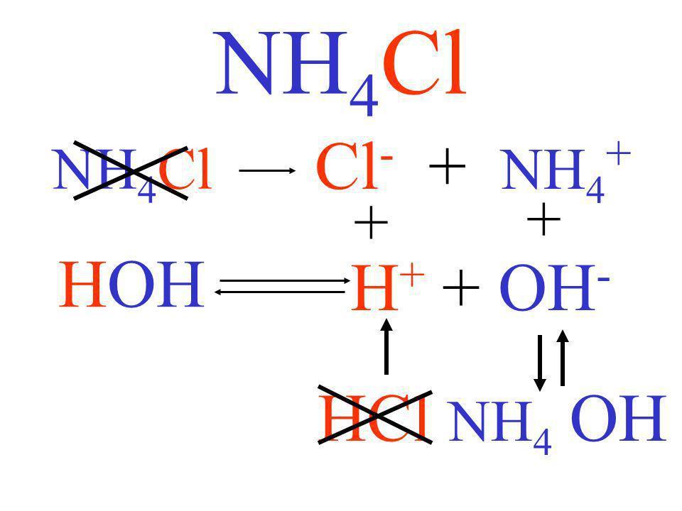 quindi... base forte acido debole aumento idrolisi basica …un sale proveniente dalla reazione di una base forte con un acido debole provoca una aument